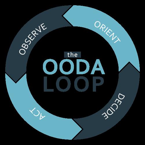the-ooda-loop-1.png